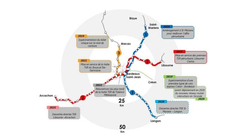 RER métropolitain : quel est le projet ?